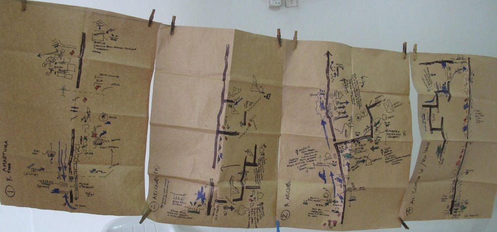 community mapping through transect walks