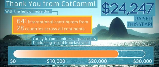 FINAL TALLY - 2014 Rio Raffle Success!