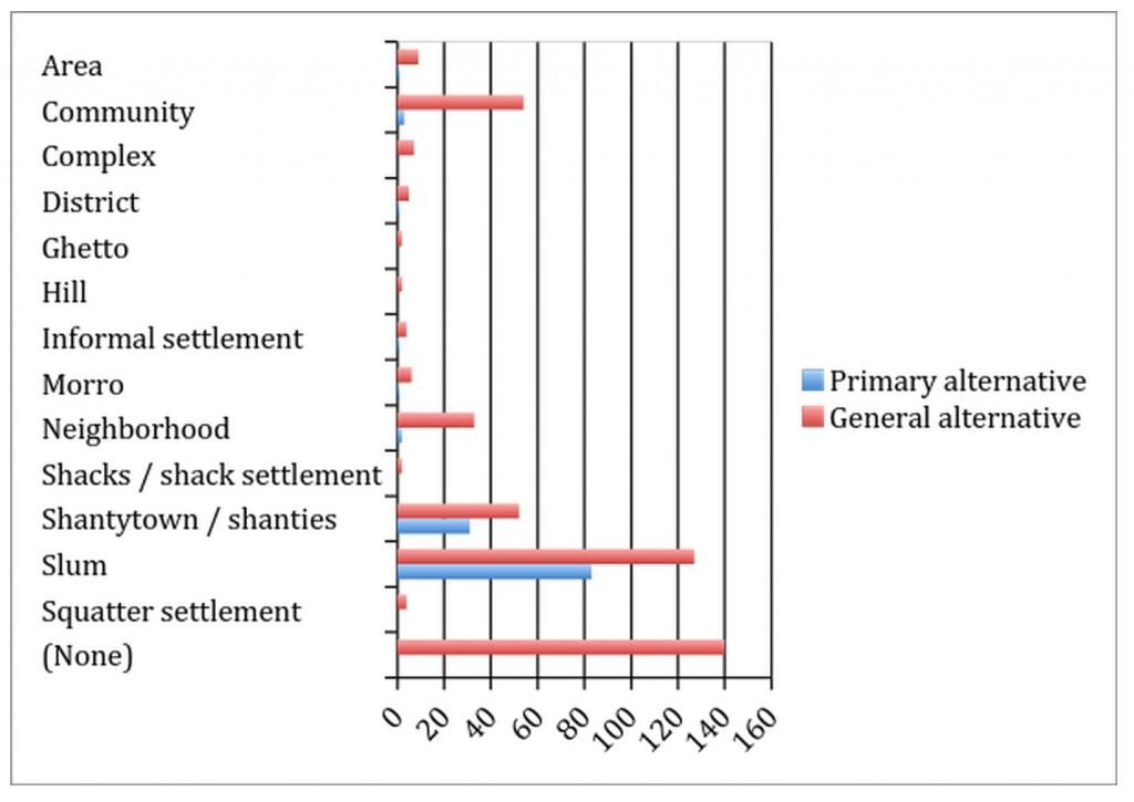 03 Chart
