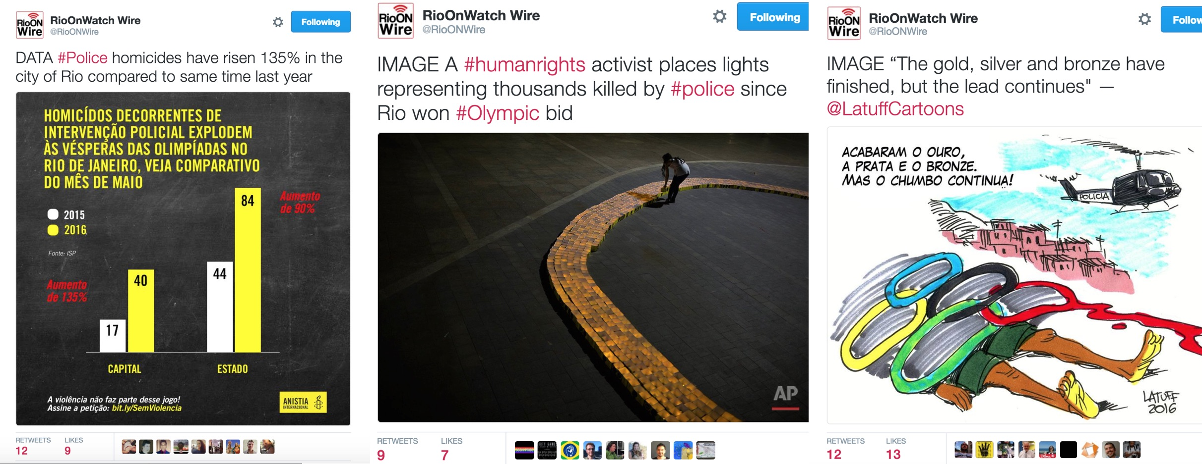 Examples of @RioONWire police violence coverage